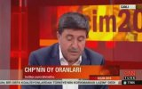 CHP Süt Vermeyen Bir İnek Gibi - Altan Tan